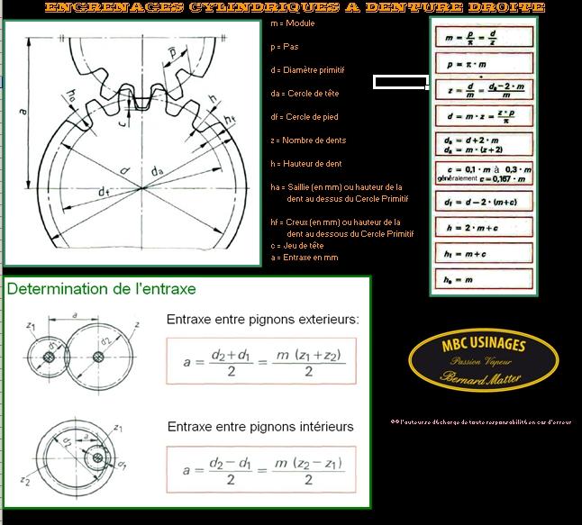 calculs-module.jpg